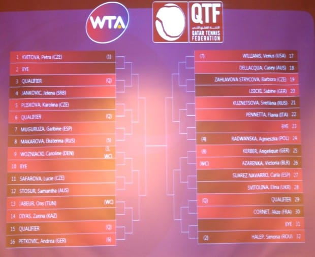 Qatar Total Open 2015. Singles Draw.