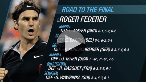 Roger Federer. Road to the 2015 US Open Final