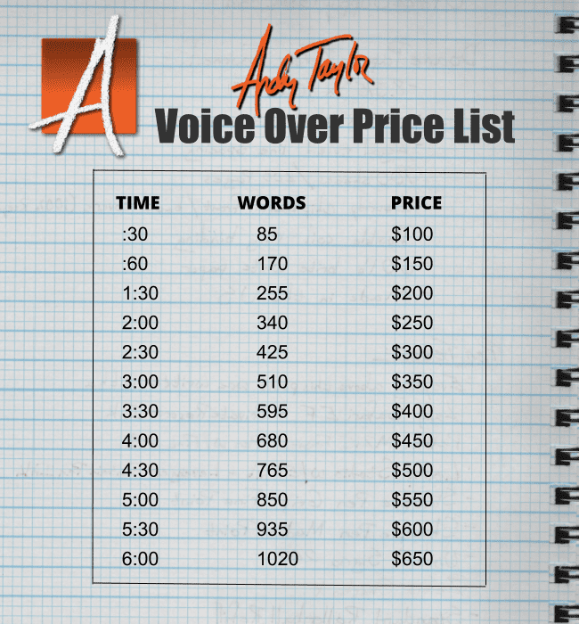 Andy Taylor Voice Over Price List