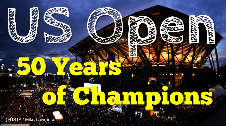 Andy Taylor Announcer US Open Champions List By Year