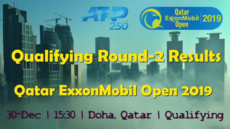 Tennis Emcee Andy Taylor. Qatar ExxonMobil Open 2019. Qualifying Round-2 Results