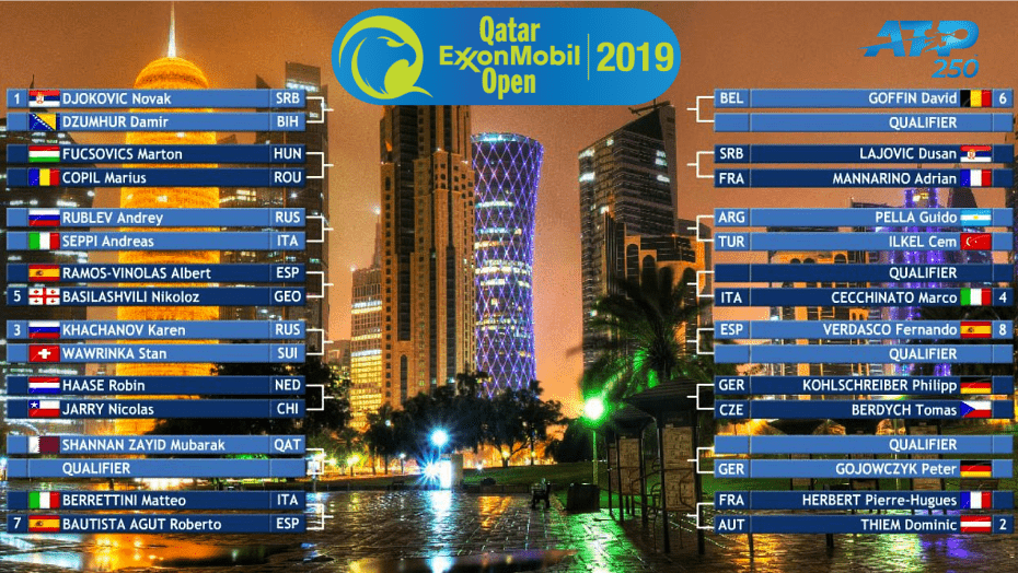 Tennis Announcer Andy Taylor. Qatar ExxonMobil Open 2019. The Draw.