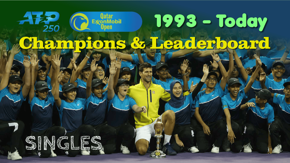 Qatar ExxonMobil Open. Singles Champions and Leaderboard