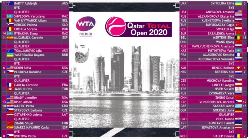 Andy Taylor Announcer. Qatar Total Open 2020. Draw
