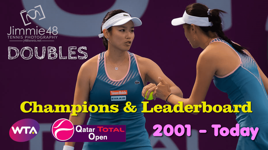 Qatar Total Open. Doubles Champions and Leaderboard
