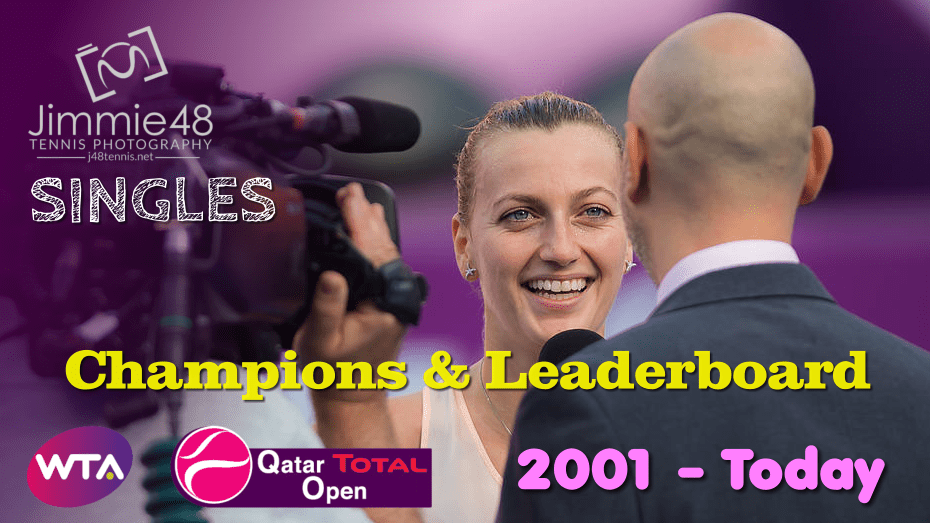 Qatar Total Open. Singles Champions and Leaderboard